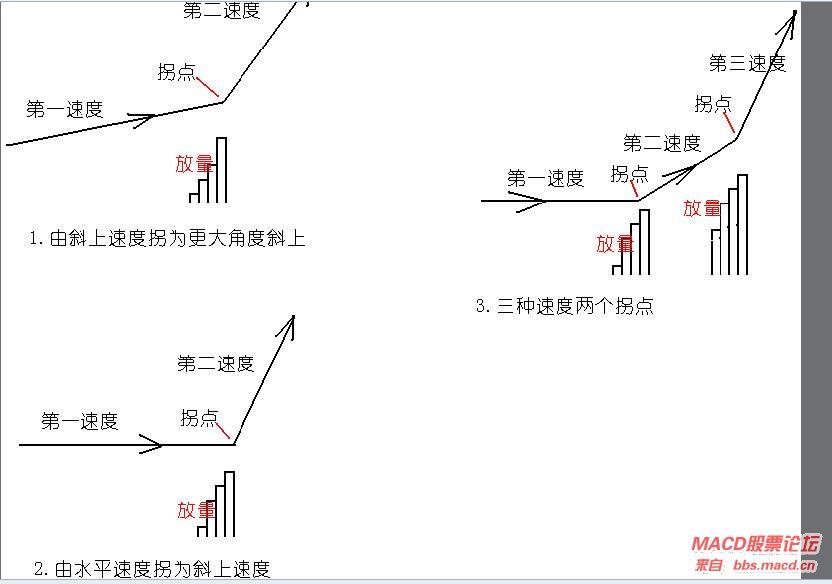 股票图说23.jpg