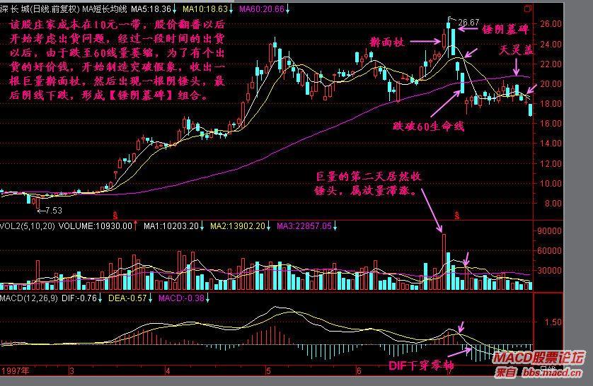 股票图说1.jpg
