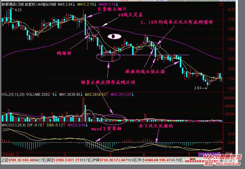 股票图说12.jpg