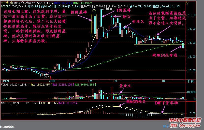 股票图说4.jpg