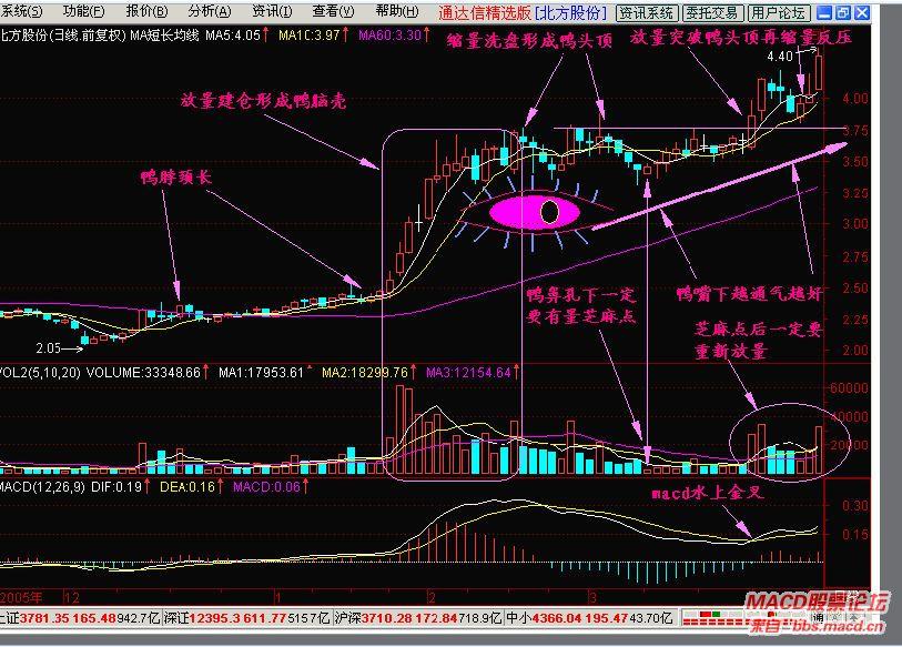 股票图说18.jpg