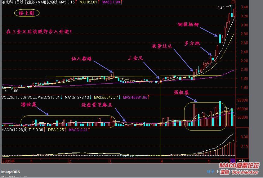 股票图说5.jpg