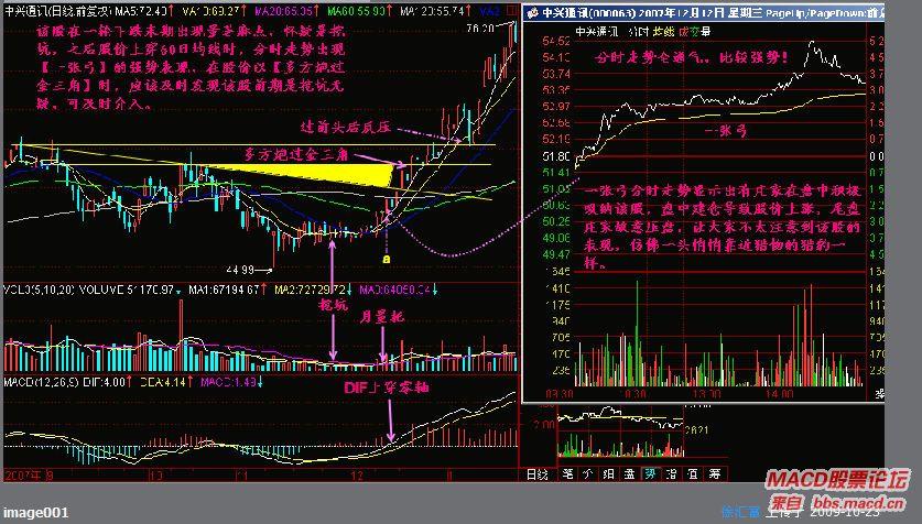 股票图说25.jpg