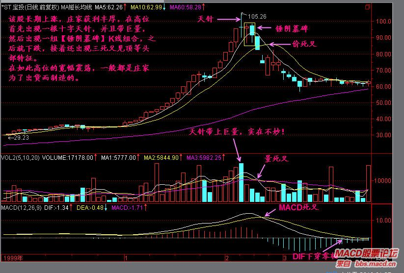 股票图说2.jpg