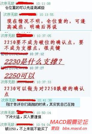 时间发威了 MACD股票论坛 中国最专业的股市技术分析论坛