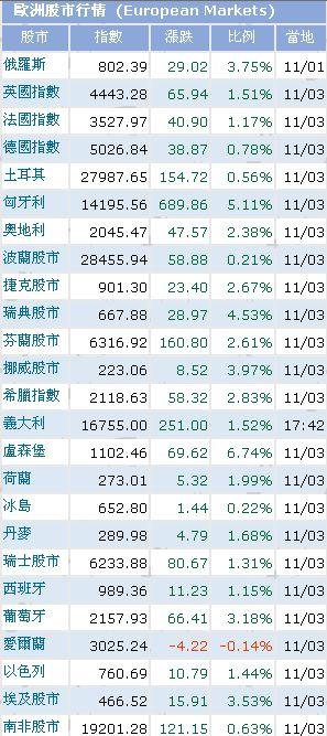 我们是红的 MACD股票论坛 中国最专业的股市技术分析论坛