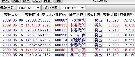 集结号 MACD股票论坛 中国最专业的股市技术分析论坛