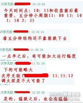 确认进入调整 MACD股票论坛 中国最专业的股市技术分析论坛