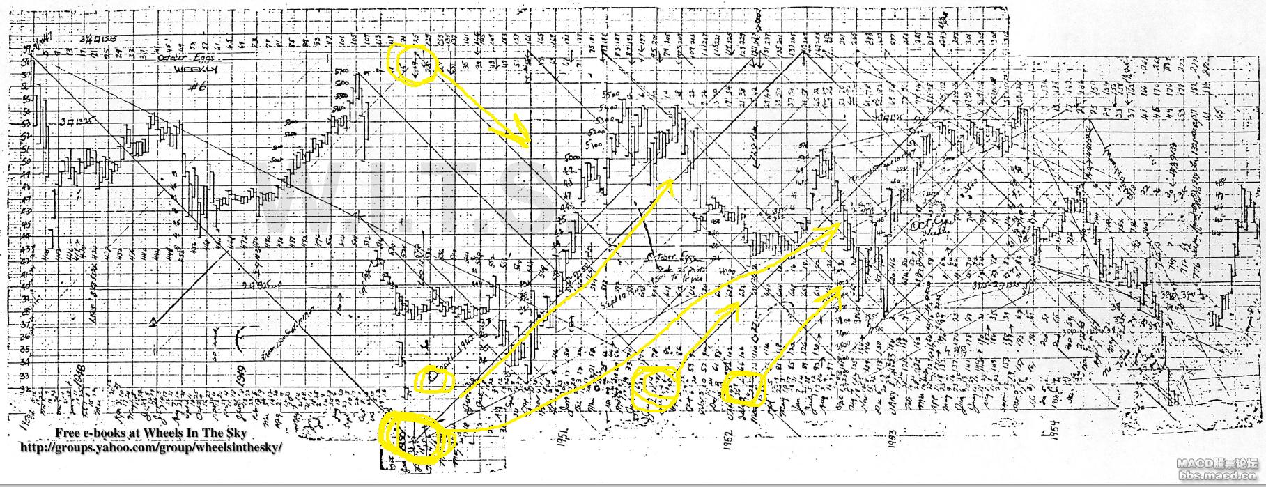 江恩角度线1.png