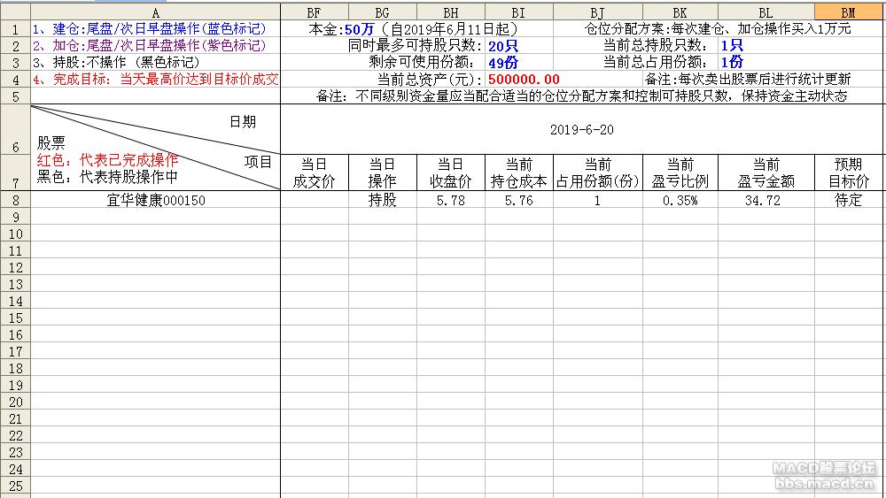 轻松炒股2019-6-20.png
