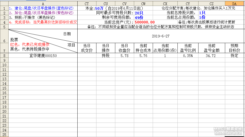 轻松炒股2019-6-27.png