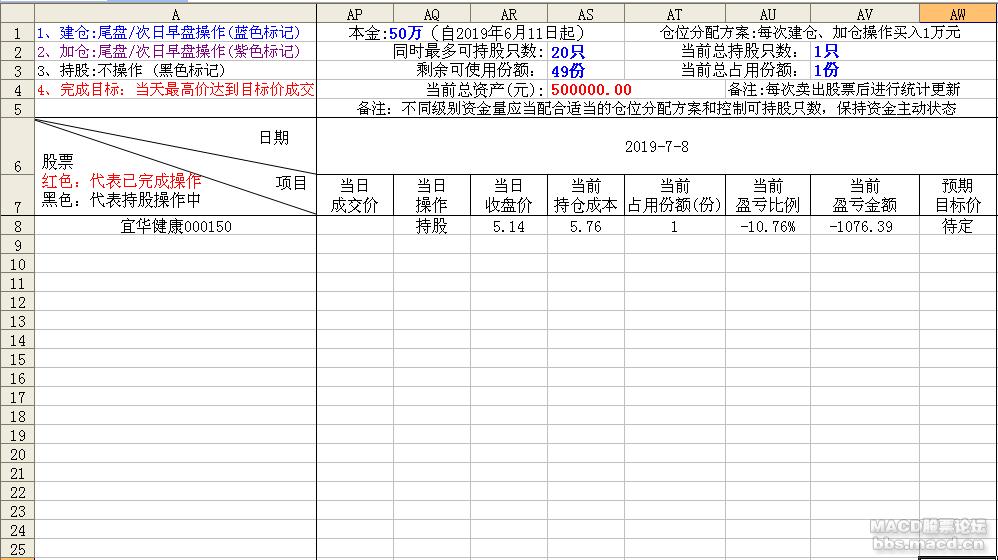 轻松炒股2019-7-8.png