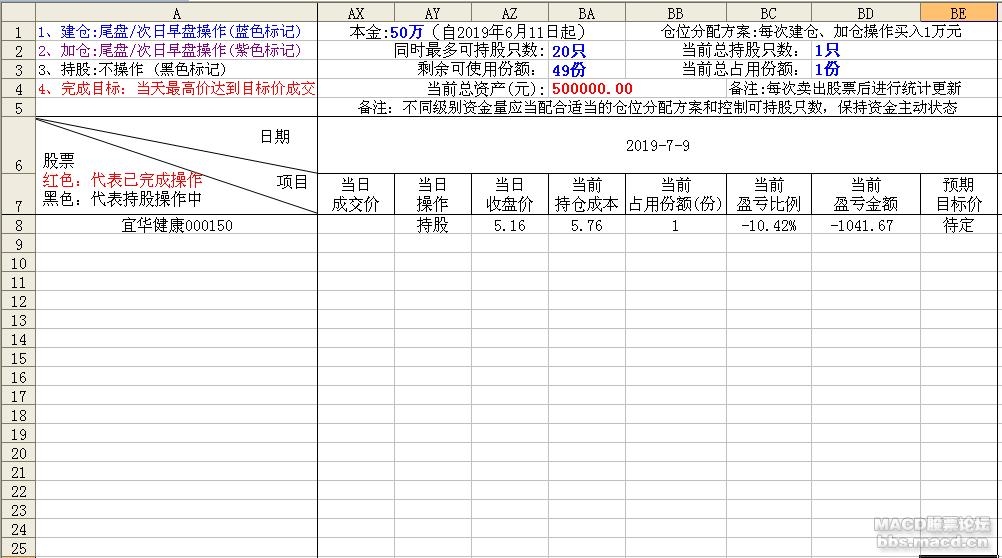 轻松炒股2019-7-9.png
