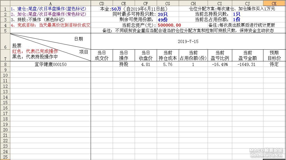 轻松炒股2019-7-15.png