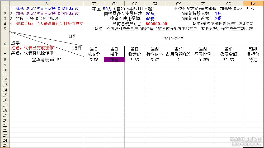 轻松炒股2019-7-17.png
