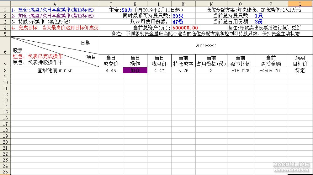 轻松炒股2019-8-2.png