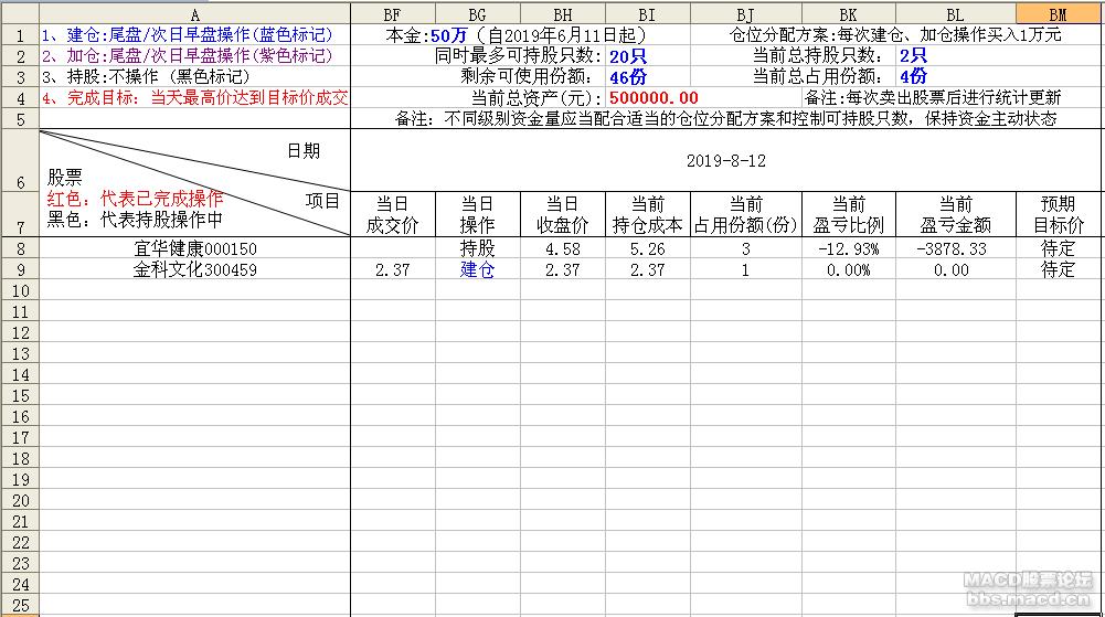 轻松炒股2019-8-12.png