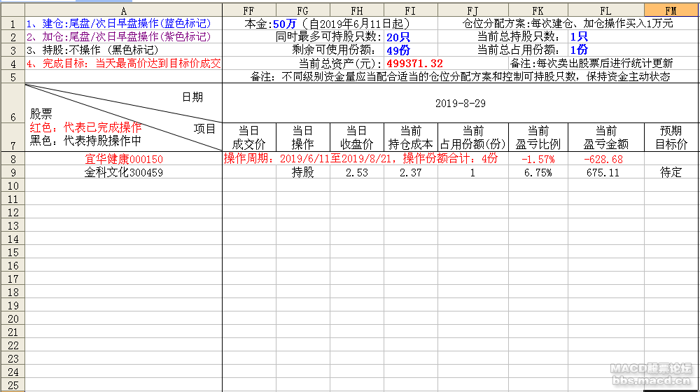 轻松炒股2019-8-29.png