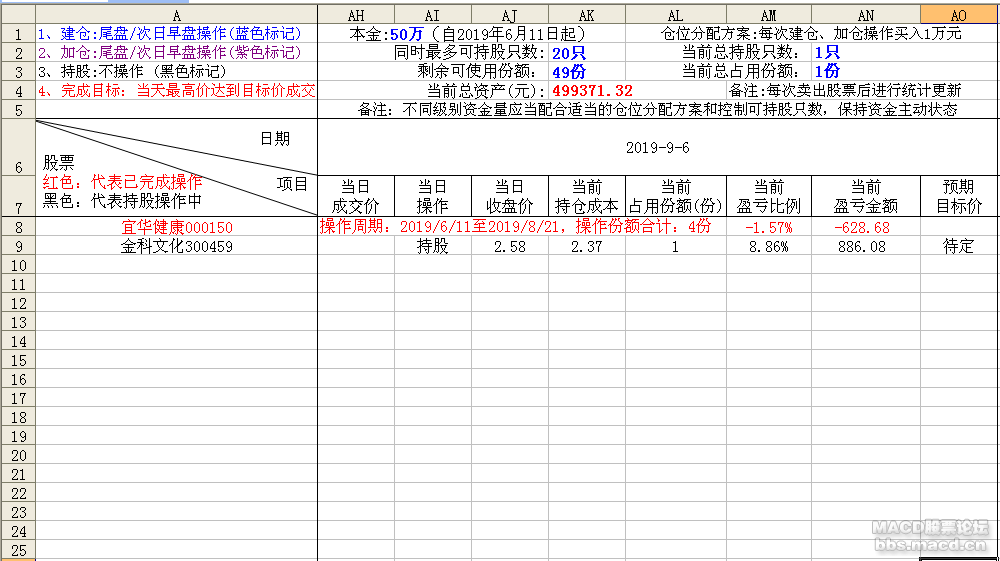 轻松炒股2019-9-6.png