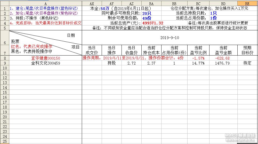 轻松炒股2019-9-10.png