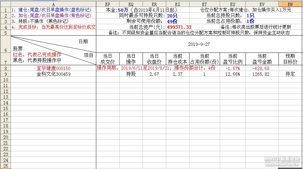 轻松炒股2019-9-27.png