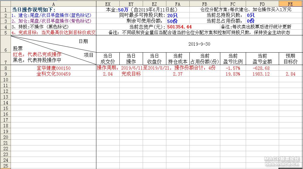 轻松炒股2019-9-30.png
