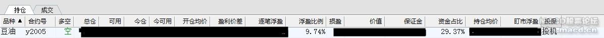 001豆油做空.JPG