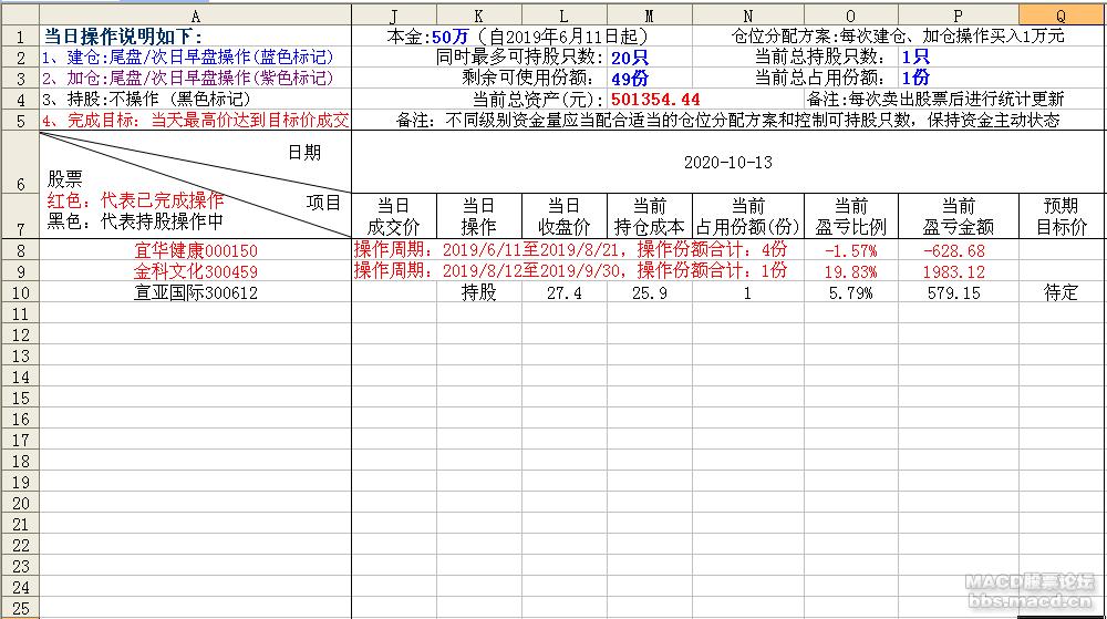 轻松炒股2020-10-13.png