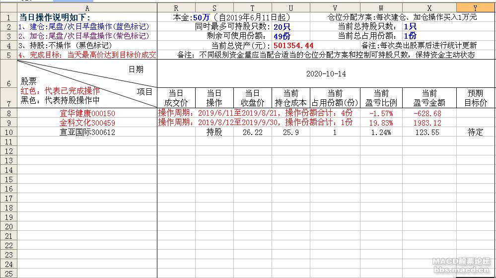 轻松炒股2020-10-14.png