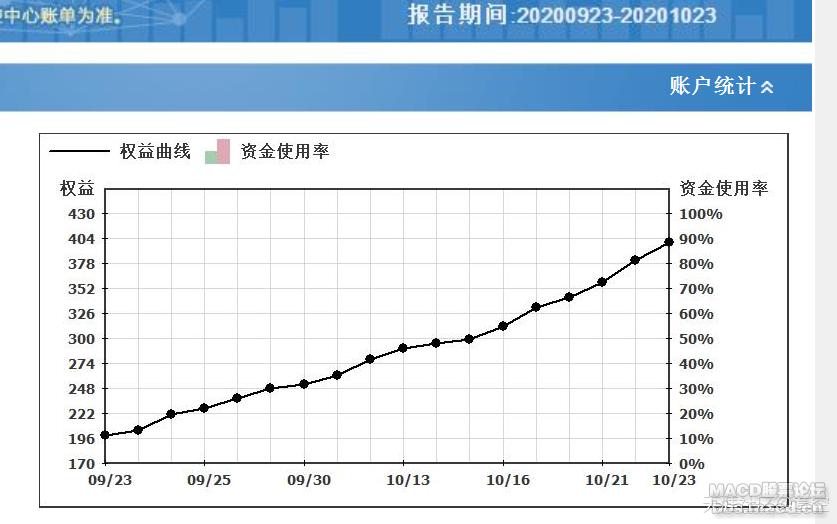 交易报告权益曲线截图.png