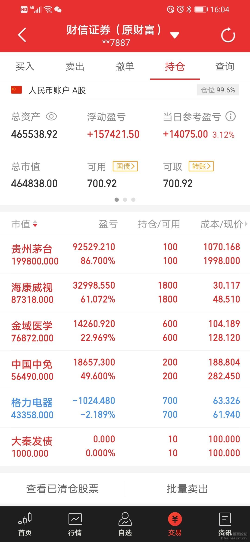 Screenshot_20201231_160401_com.hexin.plat.android.jpg