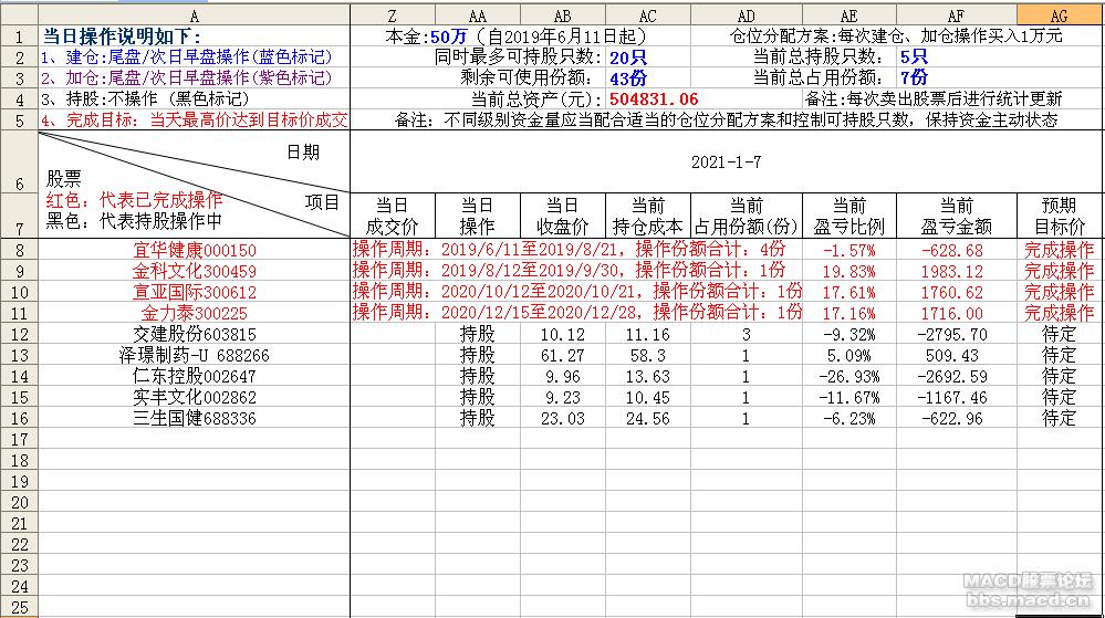轻松炒股2021-1-7.png