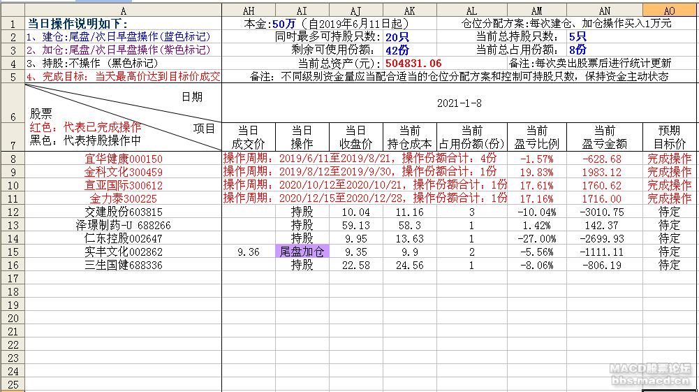 轻松炒股2021-1-8.png
