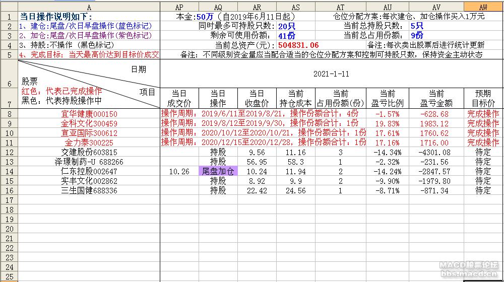 轻松炒股2021-1-11.png