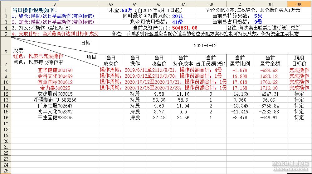 轻松炒股2021-1-12.png
