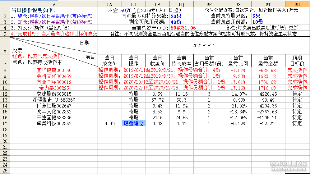 轻松炒股2021-1-14.png
