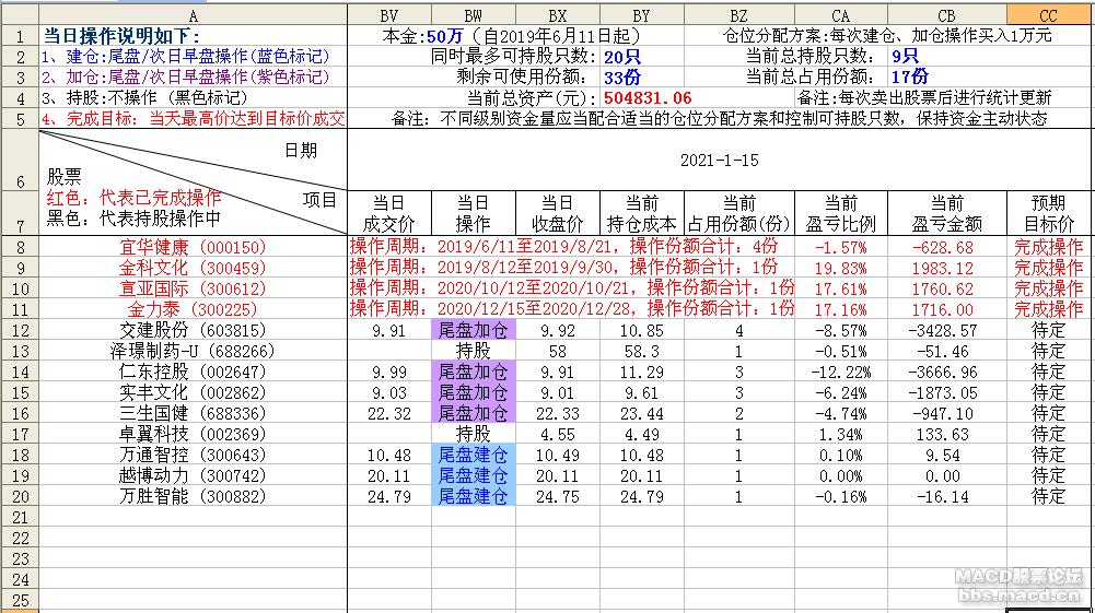 轻松炒股2021-1-15.png