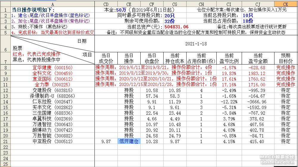 轻松炒股2021-1-18.png