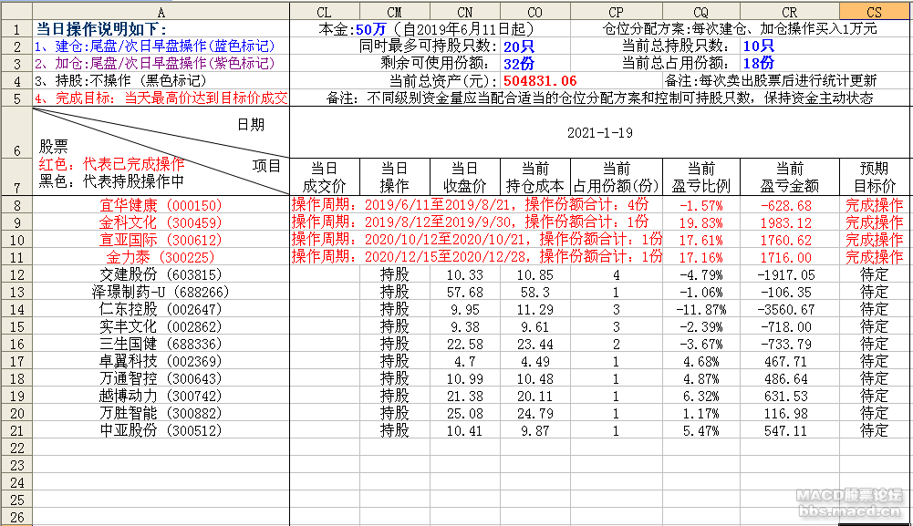 轻松炒股2021-1-19.png