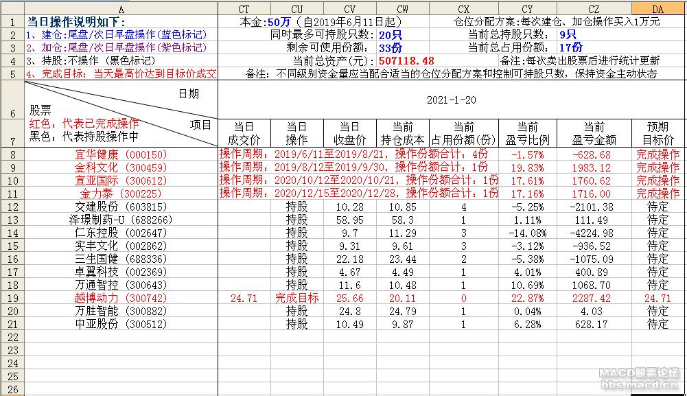 轻松炒股2021-1-20.png