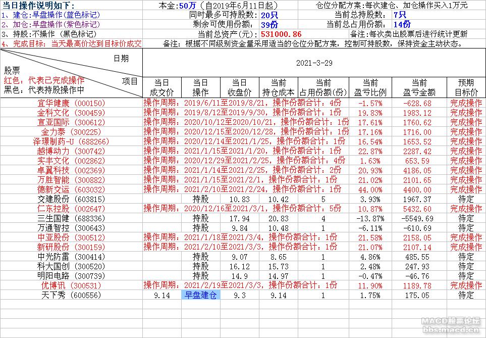 轻松炒股2021-3-29.png