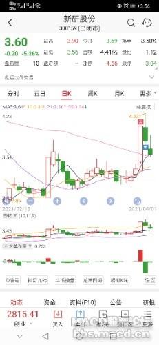 Screenshot_20210401_155645_com.hundsun.winner.pazq.jpg