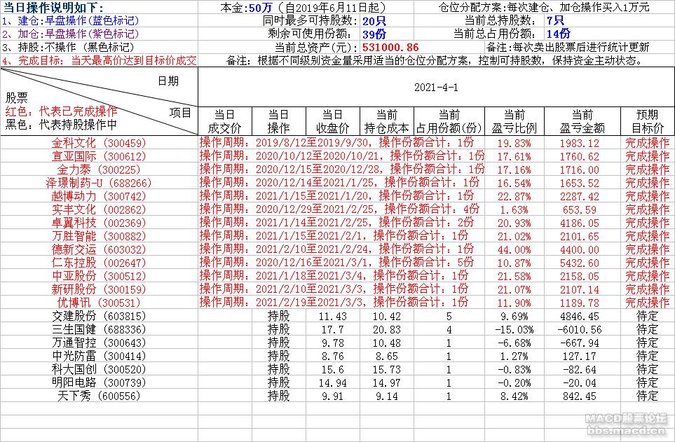 轻松炒股2021-4-1.png