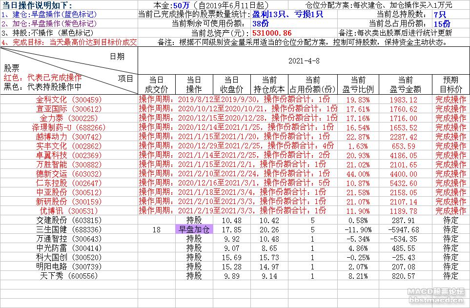 轻松炒股2021-4-8.png