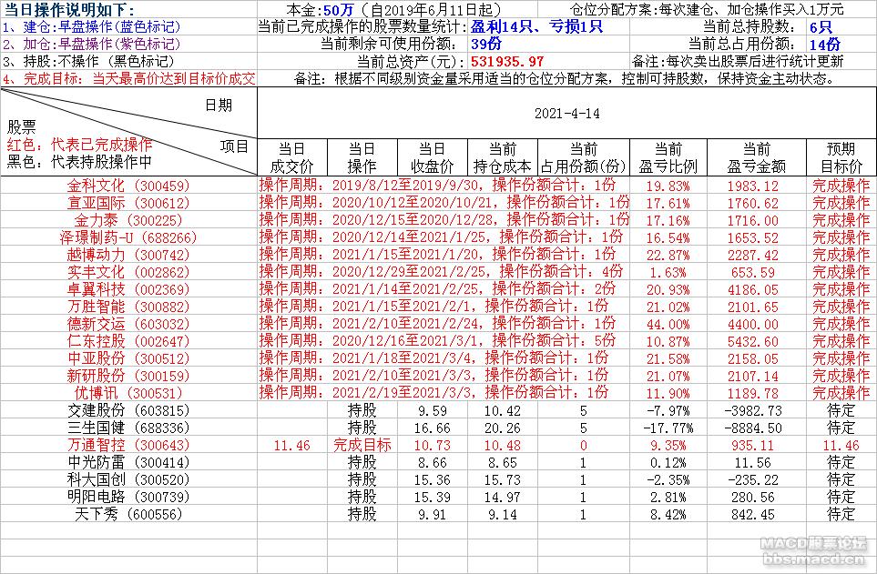 轻松炒股2021-4-14.png